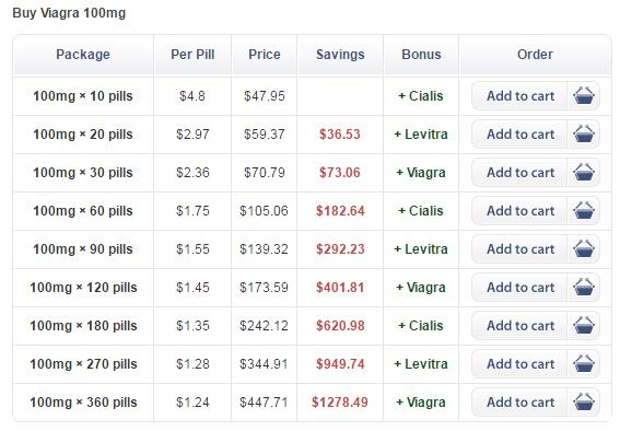 How to Buy Daygra Online