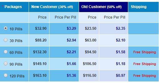 Price List of Fildena XXX