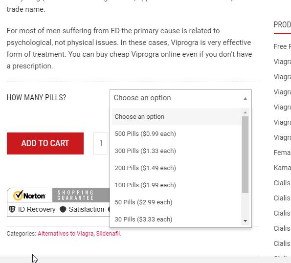 Viprogra Price