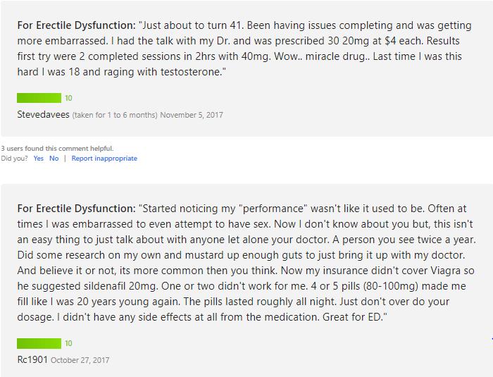Reviews of Sildenafil 20mg
