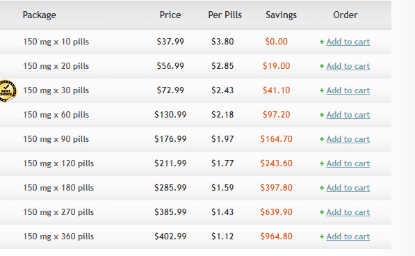 Viagra Professional 150 mg Pricing