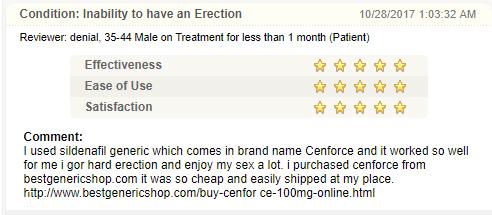 Cenforce-100 Reviews