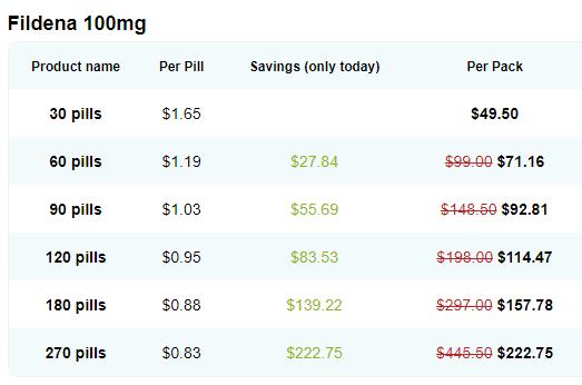 Fildena Online Price