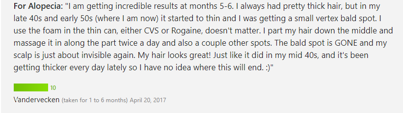 Minoxidil consumer review