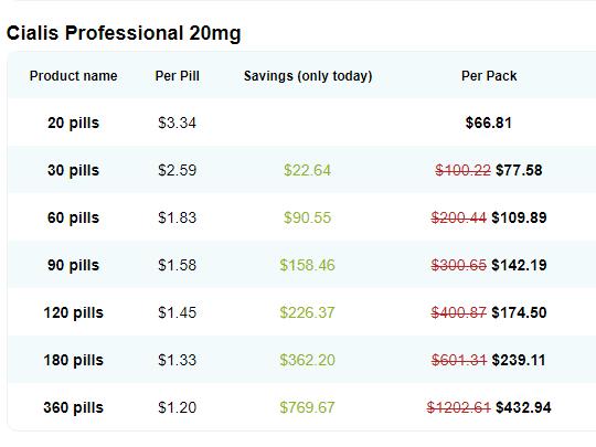 Cialis Generic 20 mg Price