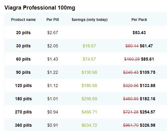 Viagra Professional Price