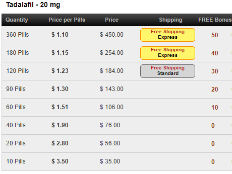 Generic Cialis (Tadalafil 20 mg) Online Pricing Sample