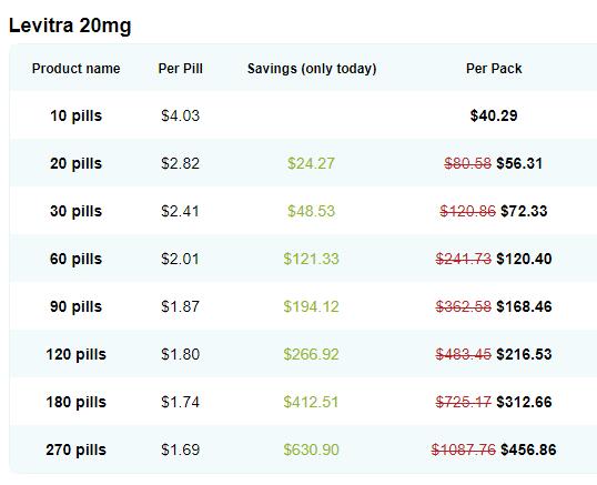 Levitra generic Online Price