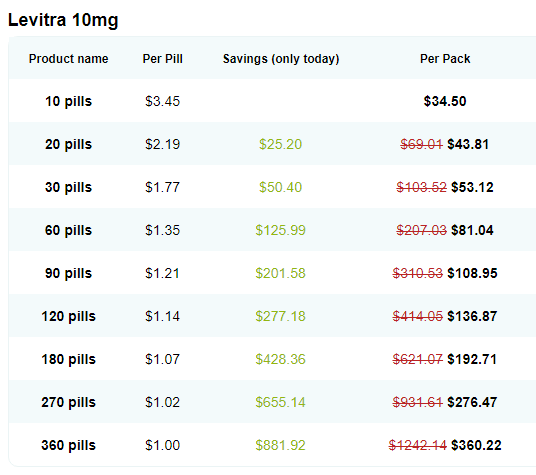 Generic Levitra Online Pricing