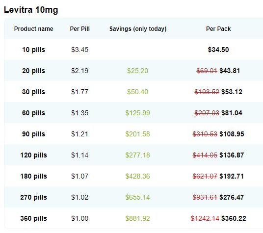 Generic Levitra Online Pricing