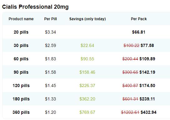 Generic Cialis Price Online